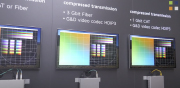 Guntermann and Drunck Video Transmission Solutions at ISE2020