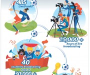 15,000 Hours of Flawless Transmission Delivered by LiveU at the FIFA World Cup and trade; in Russia