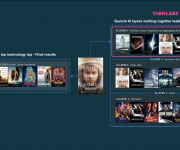 A1now selects Vionlabs and rsquo; AI-powered solution for personalized viewing recommendations