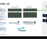 A Symply SAN solution for Drago Broadcast Services