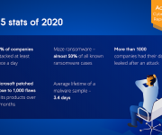 Acronis CyberthreatsReport predicts 2021 will be the and ldquo;year of extortion and rdquo;