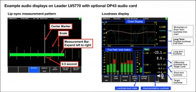 Leader introduces loudness, lip-sync and surround-sound monitoring options for LV5770 broadcast signal analyzer