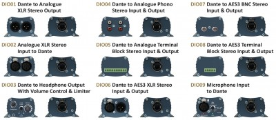 New DIO Dante and reg; Audio Interfaces at IBC 2019