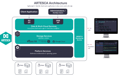 Scality and Hewlett Packard Enterprise unveil ARTESCA: lightweight, true enterprise-grade object storage software for Kubernetes