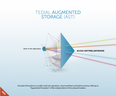 Tedials Augmented STorage (AST) Shortlisted in the IABM Game Changer Awards 2017 in Storage Category