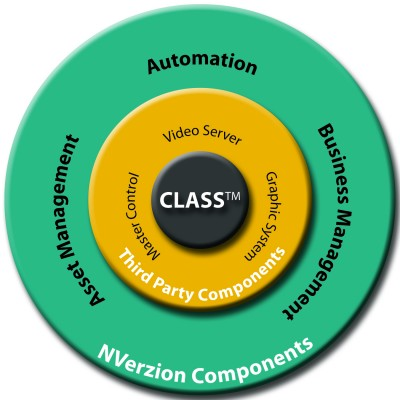 WKNO-TV Modernizes File-Based Workflow With Flexible, Scalable Automation System From NVerzion