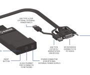 Black Box Unveils ZeroU DVI Transmitter for Emerald Unified KVM Platform