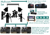 Cinedeck Supports Rethink Multi-Cam Accelerated Production-to-Post Workshop Experience
