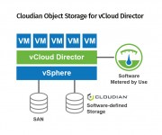 Cloudian announces new object storage solution for  VMware Cloud Provider platform