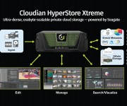 Cloudian to highlight new ultra-dense, exabyte-scale private cloud storage for media workflows at IBC2019
