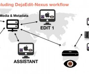DejaSoft introduces file sharing synchronisation tool DejaEdit for editors at NAB2020