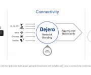 Dejero Unveils New Mobile Connectivity Solution at IBC2016