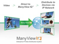 Digital Nirvana Extends Product Family with Two Launches at NAB
