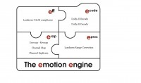 Emotion Systems Launches Engine at BCA 2014