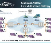 Emtel and MC VISION First in the World to Commercially Deploy Multicast ABR Technology With Broadpeaks nanoCDN(TM)