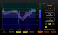 HHB helps customers comply with Loudness Broadcast Standards with Nugen plug-ins