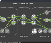 Nevion updates orchestration and SDN control software ahead of IBC2018