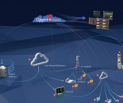 Qligent Integrates Big Data Capabilities into Vision Cloud Monitoring Platform