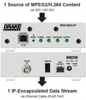 R. L. Drake Simplifies Multipoint Distribution for Public Education and Government Channels With New Encoders