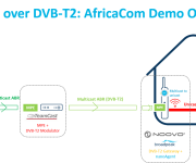 SENTECH and Broadpeak to Demonstrate OTT Multiscreen Video Delivery Via DVB-T2 at AfricaCom 2018