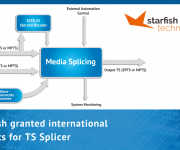 Starfish granted international patents for TS Splicer