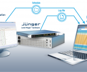 Tecom Group Announces Technology Partnership with Junger Audio