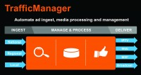 Telestream Simplifies Advertising Workflows with Next-Gen TrafficManager
