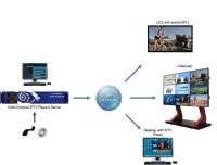 Teracue launches new ICUE-PLAYOUT streaming server