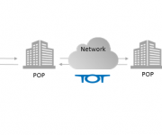 TOT Chooses ATEME to Deliver 4K-UHD Contribution Channels Over IP