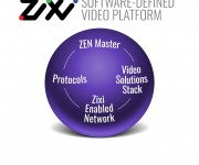 ZIXI SHOWCASES INDUSTRY LEADING SOFTWARE-DEFINED VIDEO PLATFORM AT CES